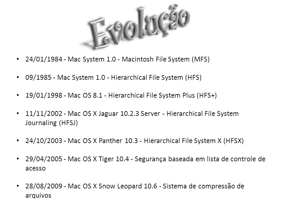 24/01/1984 - Mac System 1.0 - Macintosh File System (MFS) 09/1985 - Mac System 1.0 - Hierarchical File System (HFS) 19/01/1998 - Mac OS 8.1 - Hierarch