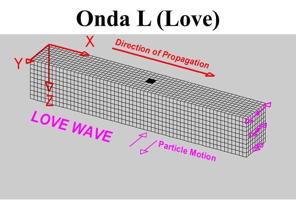Onda L (Love)