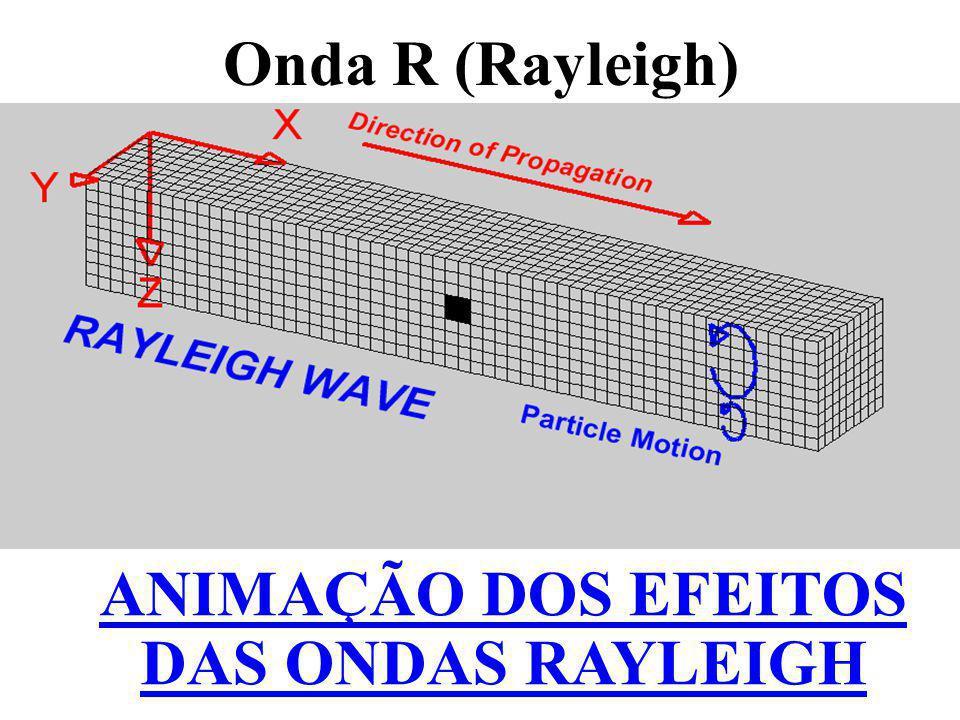 Onda R (Rayleigh) ANIMAÇÃO DOS EFEITOS DAS ONDAS RAYLEIGH