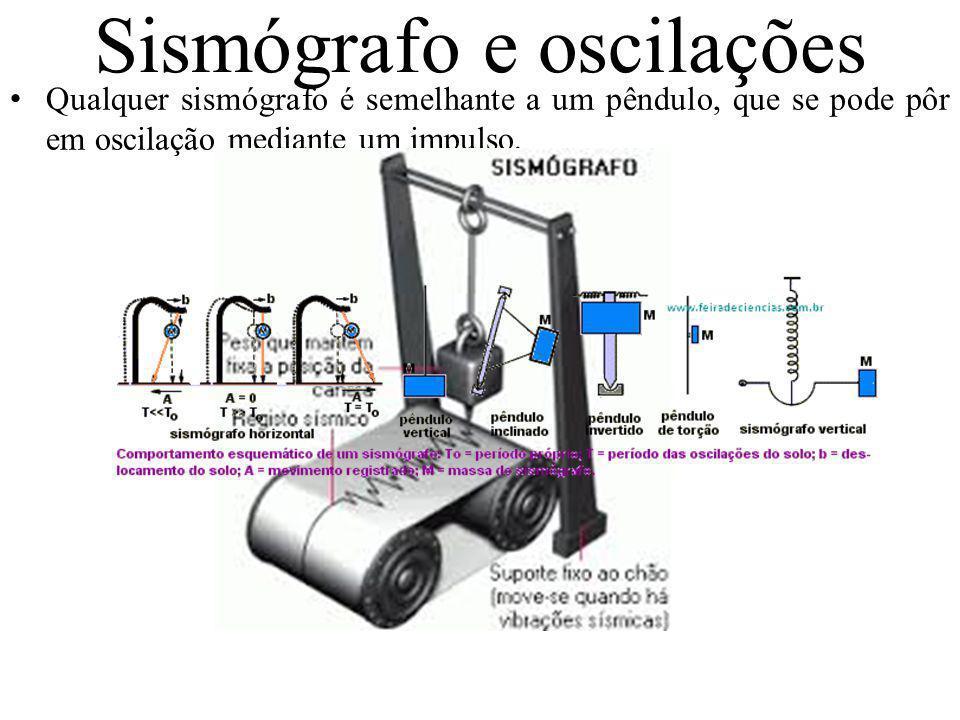 Sismógrafo e oscilações Qualquer sismógrafo é semelhante a um pêndulo, que se pode pôr em oscilação mediante um impulso.