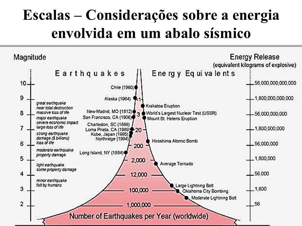 Escalas – Considerações sobre a energia envolvida em um abalo sísmico