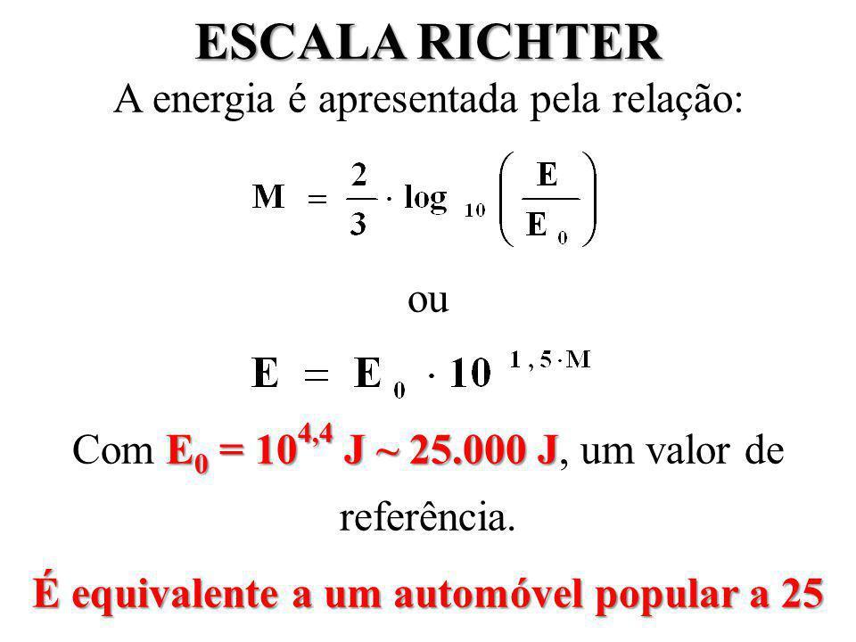 A energia é apresentada pela relação: ou E 0 = 10 4,4 J ~ 25.000 J Com E 0 = 10 4,4 J ~ 25.000 J, um valor de referência.