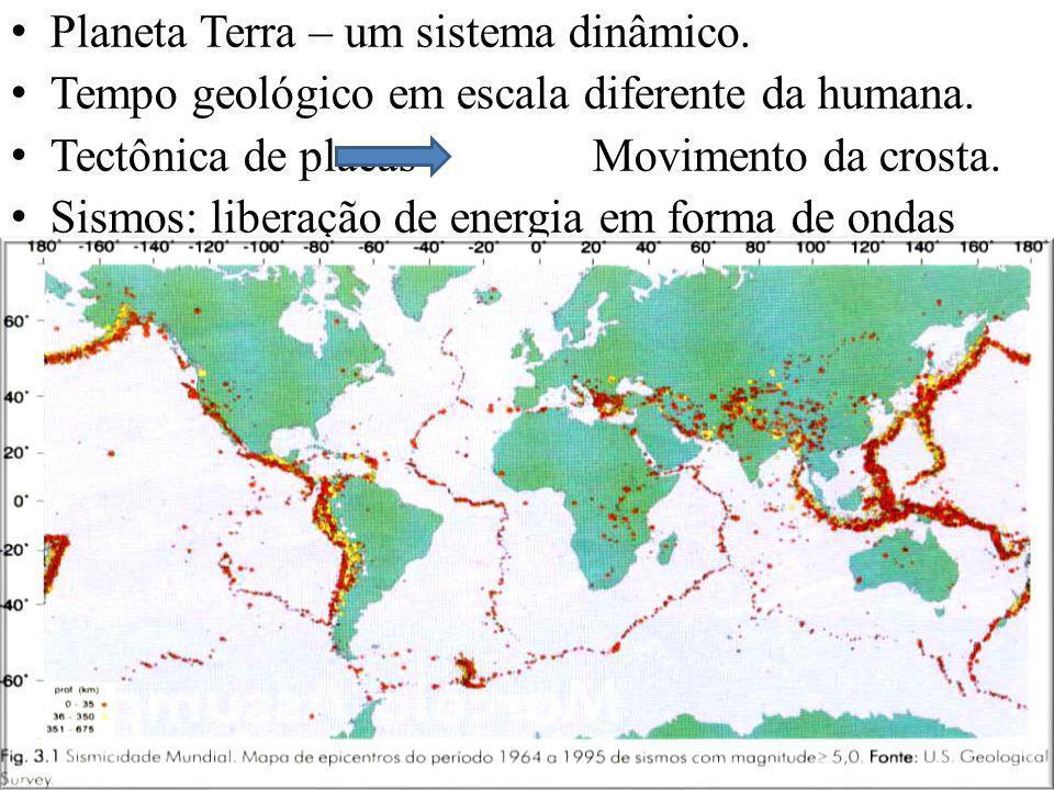 Planeta Terra – um sistema dinâmico.Tempo geológico em escala diferente da humana.