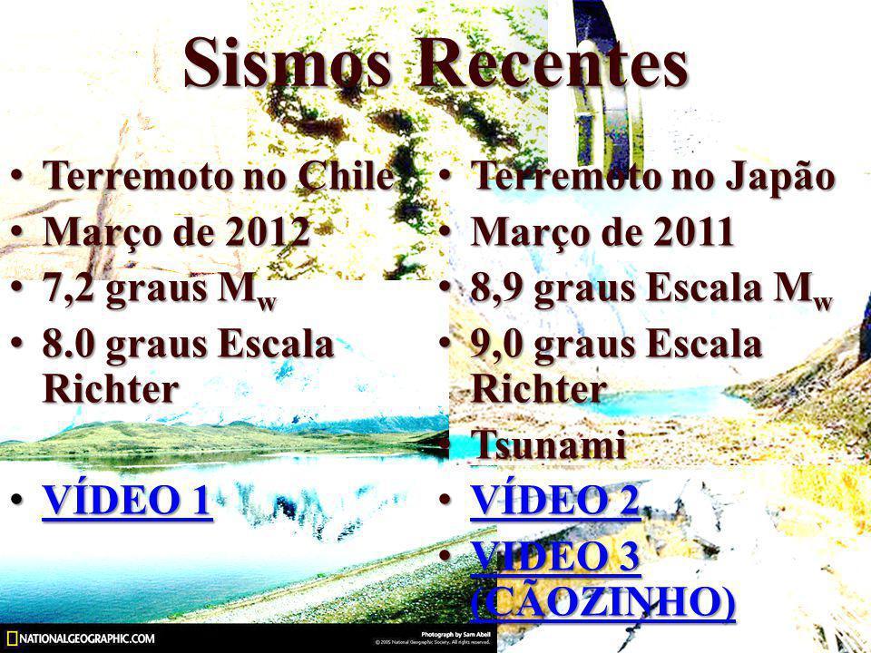 Terremoto no JapãoTerremoto no Japão Março de 2011Março de 2011 8,9 graus Escala M w8,9 graus Escala M w 9,0 graus Escala Richter9,0 graus Escala Richter TsunamiTsunami VÍDEO 2VÍDEO 2VÍDEO 2VÍDEO 2 VIDEO 3 (CÃOZINHO)VIDEO 3 (CÃOZINHO)VIDEO 3 (CÃOZINHO)VIDEO 3 (CÃOZINHO) Terremoto no ChileTerremoto no Chile Março de 2012Março de 2012 7,2 graus M w7,2 graus M w 8.0 graus Escala Richter8.0 graus Escala Richter VÍDEO 1VÍDEO 1VÍDEO 1VÍDEO 1 Sismos Recentes