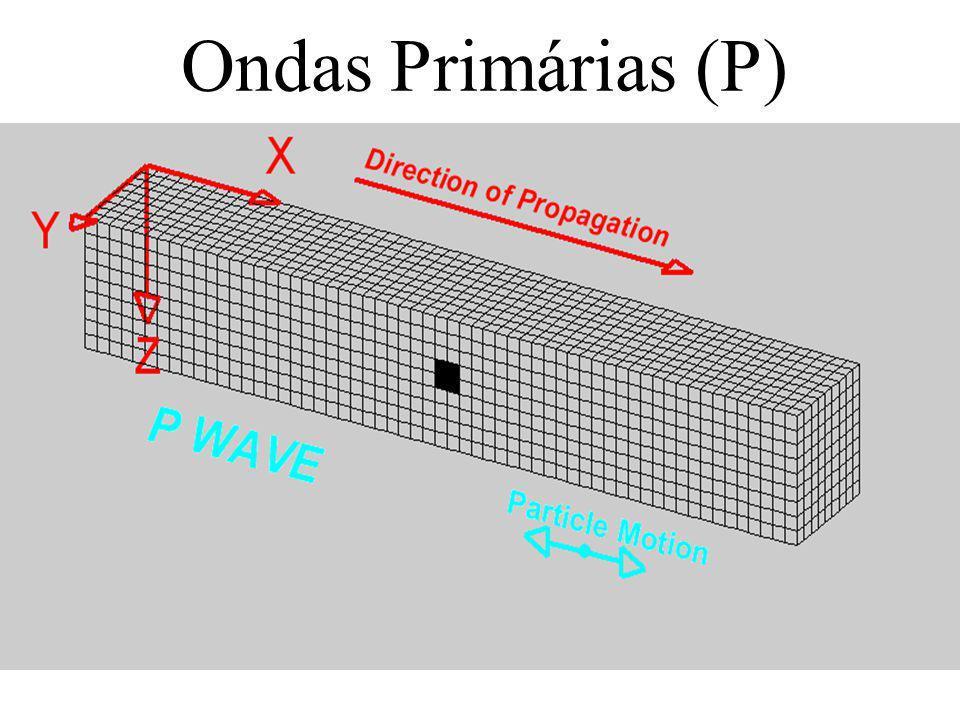 Ondas Primárias (P) Ondas primárias (longitudinais): ondas em que ocorre a compressão e distensão do material (crosta), parecida com as ondas sonoras.
