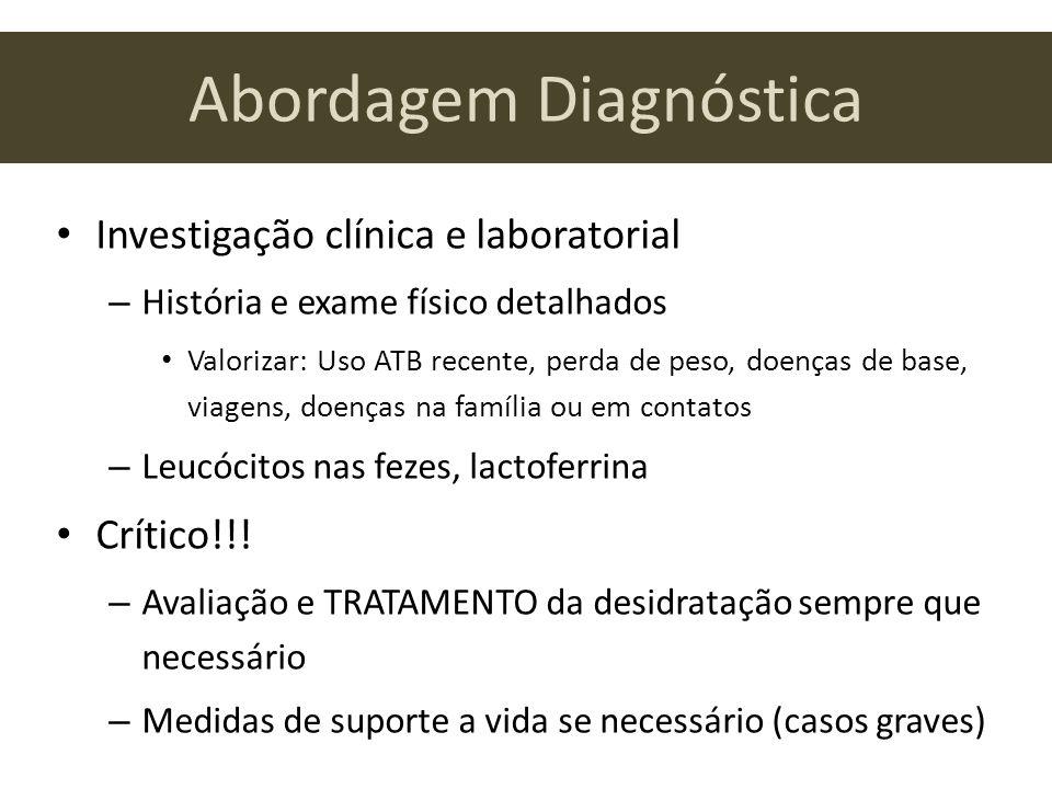 Abordagem Diagnóstica Investigação clínica e laboratorial – História e exame físico detalhados Valorizar: Uso ATB recente, perda de peso, doenças de b