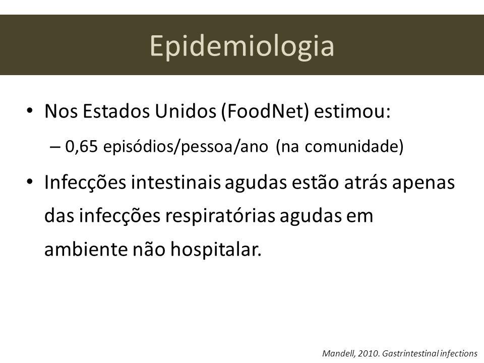 Epidemiologia Nos Estados Unidos (FoodNet) estimou: – 0,65 episódios/pessoa/ano (na comunidade) Infecções intestinais agudas estão atrás apenas das infecções respiratórias agudas em ambiente não hospitalar.