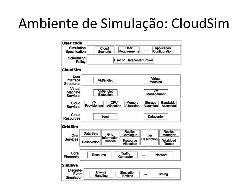Ambiente de Simulação: CloudSim