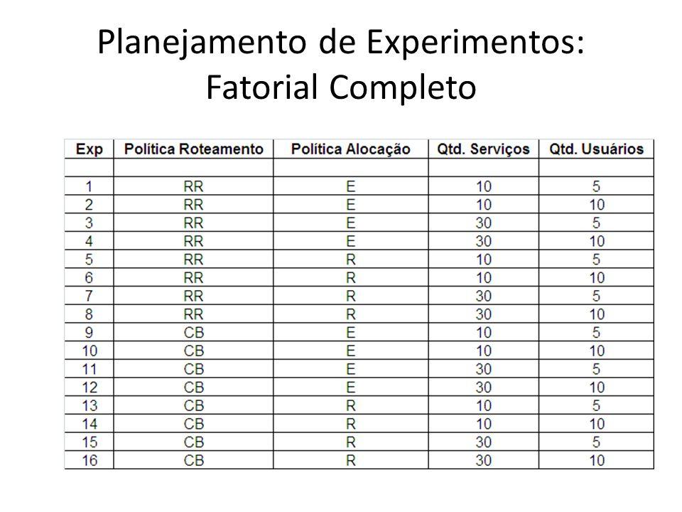Planejamento de Experimentos: Fatorial Completo