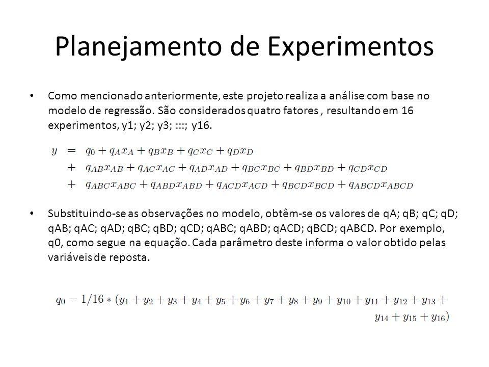 Planejamento de Experimentos Como mencionado anteriormente, este projeto realiza a análise com base no modelo de regressão. São considerados quatro fa