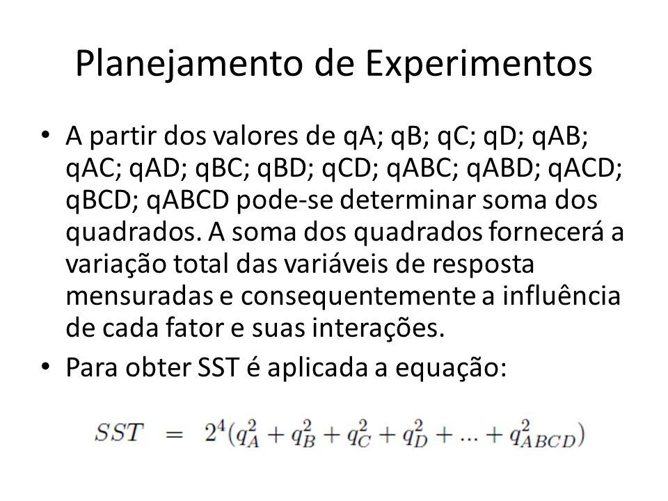 A partir dos valores de qA; qB; qC; qD; qAB; qAC; qAD; qBC; qBD; qCD; qABC; qABD; qACD; qBCD; qABCD pode-se determinar soma dos quadrados. A soma dos