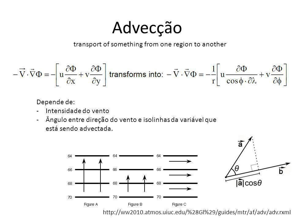 Advecção transport of something from one region to another Depende de: -Intensidade do vento -Ângulo entre direção do vento e isolinhas da variável qu