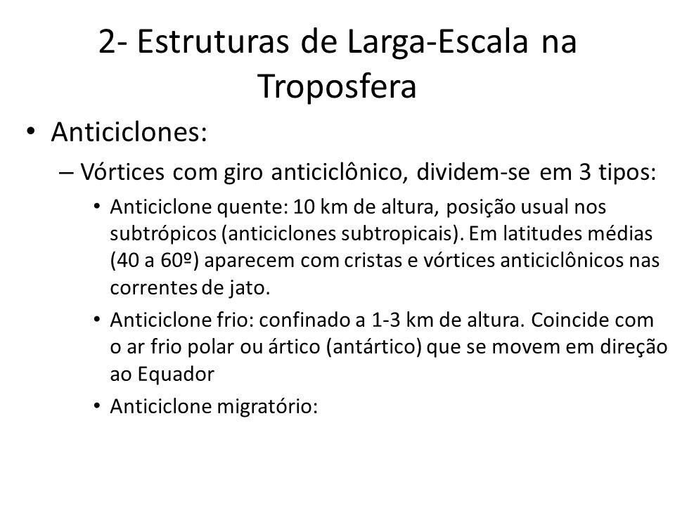 2- Estruturas de Larga-Escala na Troposfera Anticiclones: – Vórtices com giro anticiclônico, dividem-se em 3 tipos: Anticiclone quente: 10 km de altura, posição usual nos subtrópicos (anticiclones subtropicais).