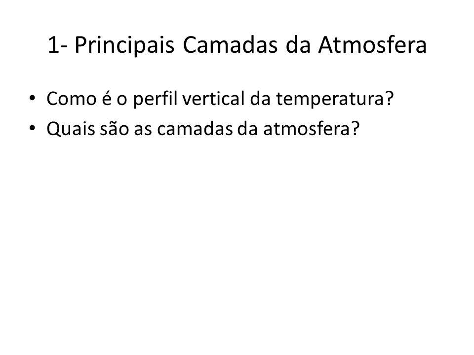Como é o perfil vertical da temperatura? Quais são as camadas da atmosfera? 1- Principais Camadas da Atmosfera