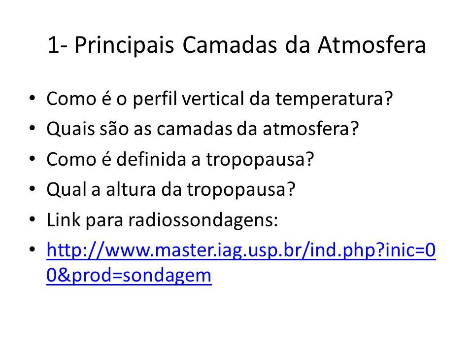 Como é o perfil vertical da temperatura? Quais são as camadas da atmosfera? Como é definida a tropopausa? Qual a altura da tropopausa? Link para radio