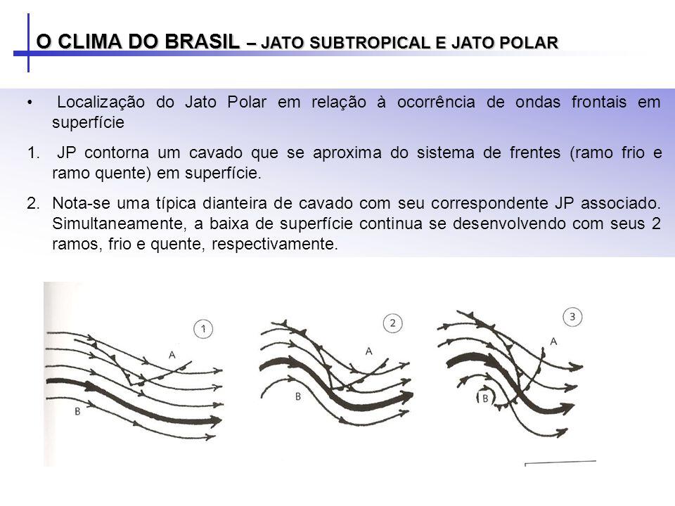O CLIMA DO BRASIL – JATO SUBTROPICAL E JATO POLAR Localização do Jato Polar em relação à ocorrência de ondas frontais em superfície 1. JP contorna um