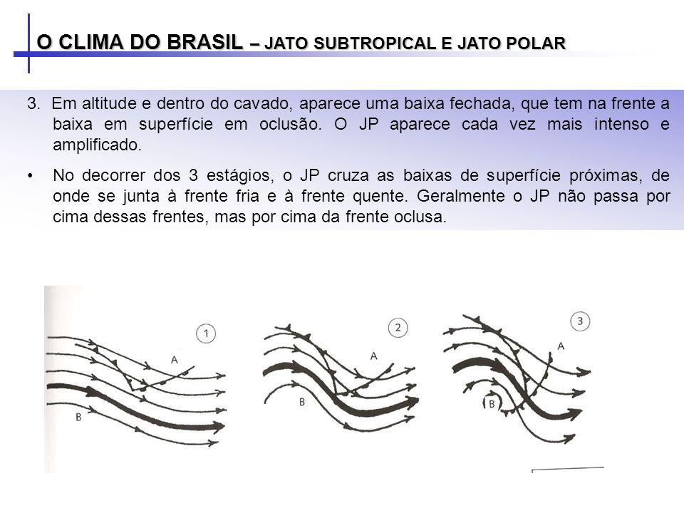 O CLIMA DO BRASIL – JATO SUBTROPICAL E JATO POLAR 3. Em altitude e dentro do cavado, aparece uma baixa fechada, que tem na frente a baixa em superfíci