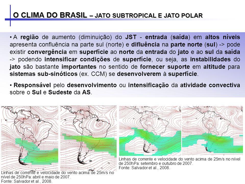 O CLIMA DO BRASIL – JATO SUBTROPICAL E JATO POLAR A região de aumento (diminuição) do JST - entrada (saída) em altos níveis apresenta confluência na p