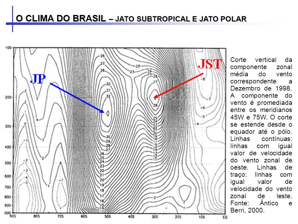 O CLIMA DO BRASIL – JATO SUBTROPICAL E JATO POLAR Corte vertical da componente zonal média do vento correspondente a Dezembro de 1998. A componente do
