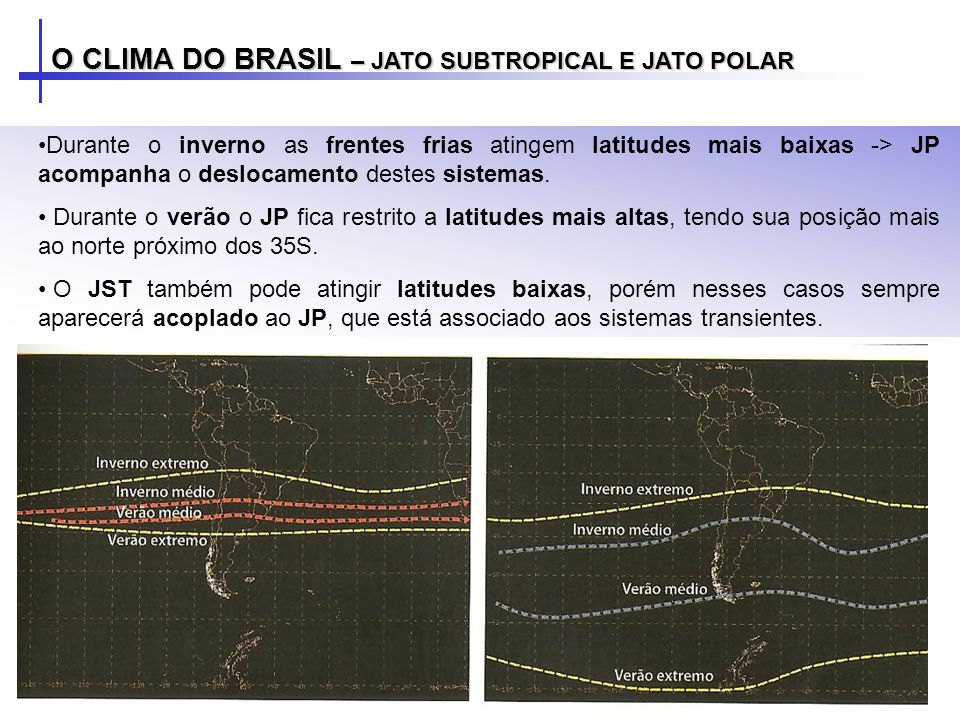 O CLIMA DO BRASIL – JATO SUBTROPICAL E JATO POLAR Durante o inverno as frentes frias atingem latitudes mais baixas -> JP acompanha o deslocamento dest