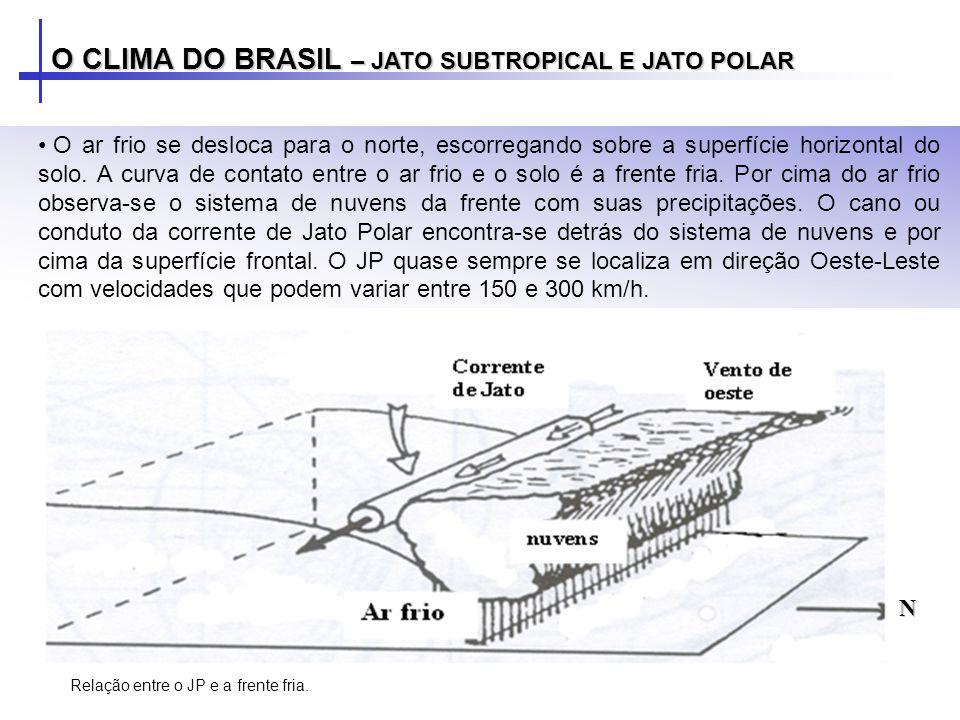 O CLIMA DO BRASIL – JATO SUBTROPICAL E JATO POLAR O ar frio se desloca para o norte, escorregando sobre a superfície horizontal do solo. A curva de co