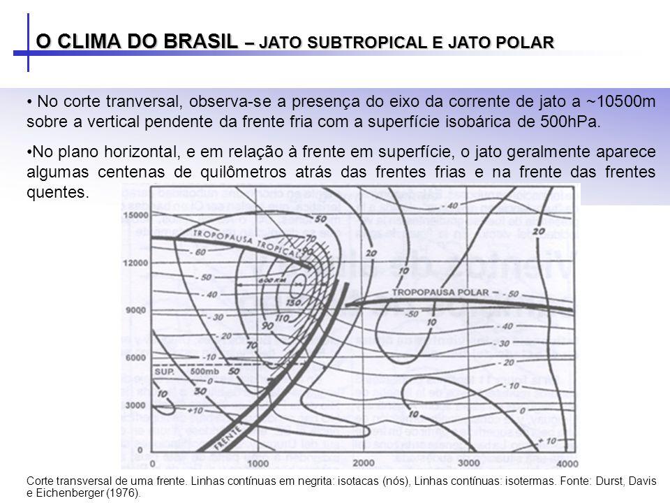 O CLIMA DO BRASIL – JATO SUBTROPICAL E JATO POLAR No corte tranversal, observa-se a presença do eixo da corrente de jato a ~10500m sobre a vertical pe