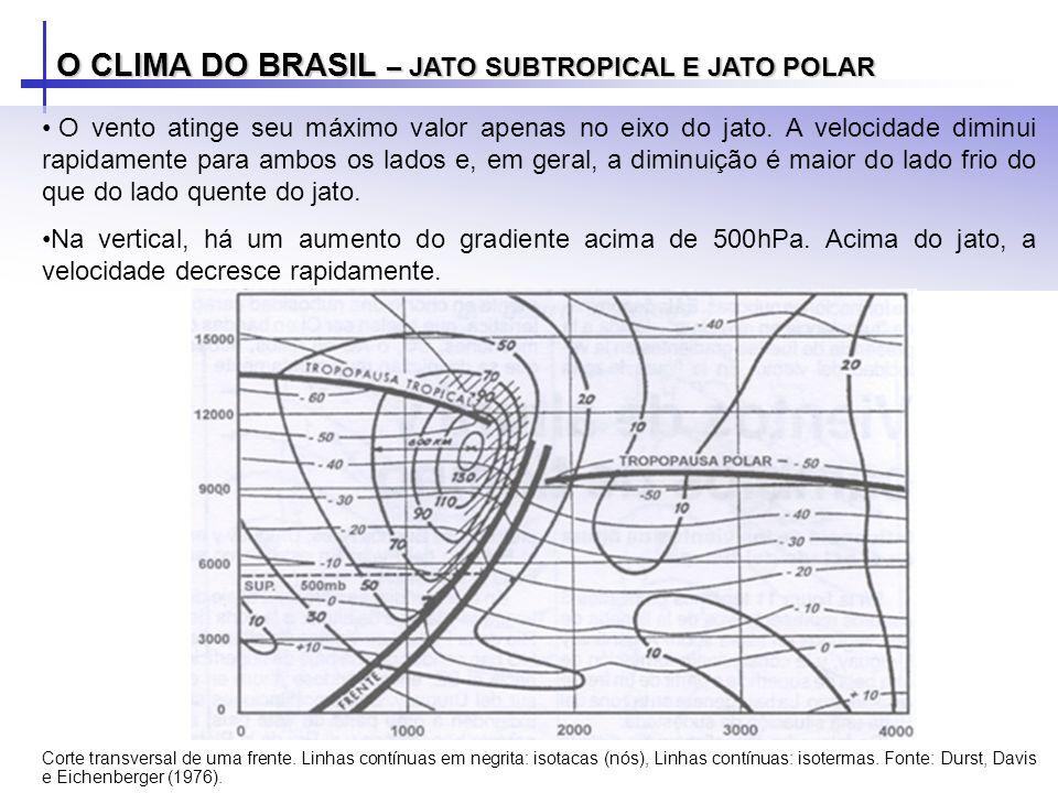 O CLIMA DO BRASIL – JATO SUBTROPICAL E JATO POLAR O vento atinge seu máximo valor apenas no eixo do jato. A velocidade diminui rapidamente para ambos