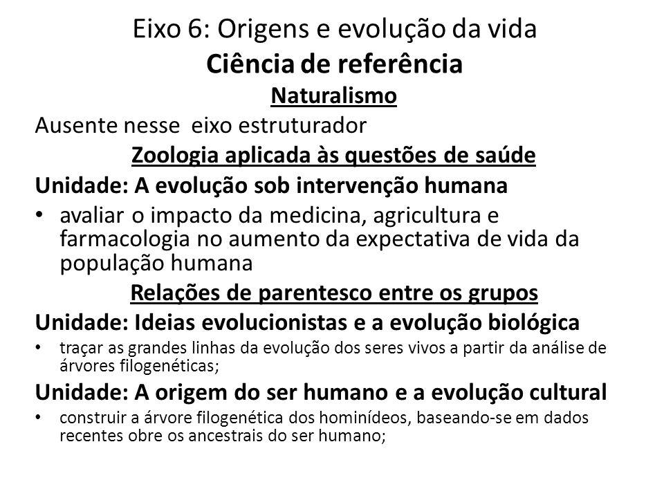 Eixo 6: Origens e evolução da vida Ciência de referência Naturalismo Ausente nesse eixo estruturador Zoologia aplicada às questões de saúde Unidade: A