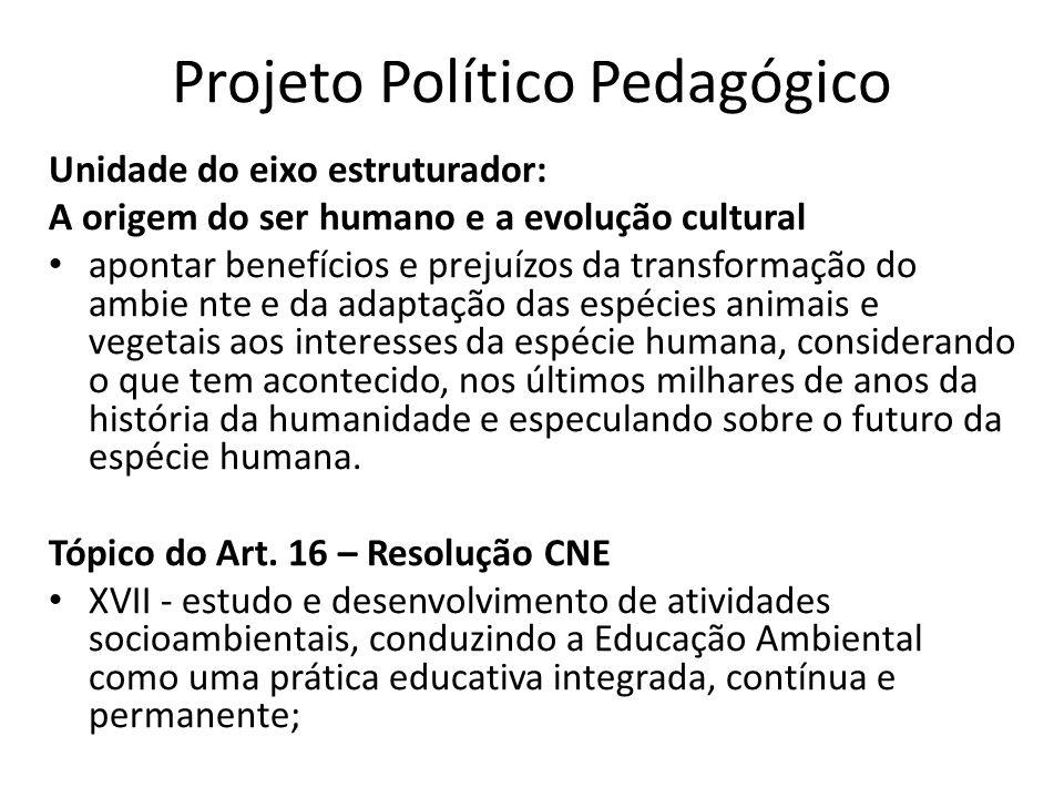 Projeto Político Pedagógico Unidade do eixo estruturador: A origem do ser humano e a evolução cultural apontar benefícios e prejuízos da transformação