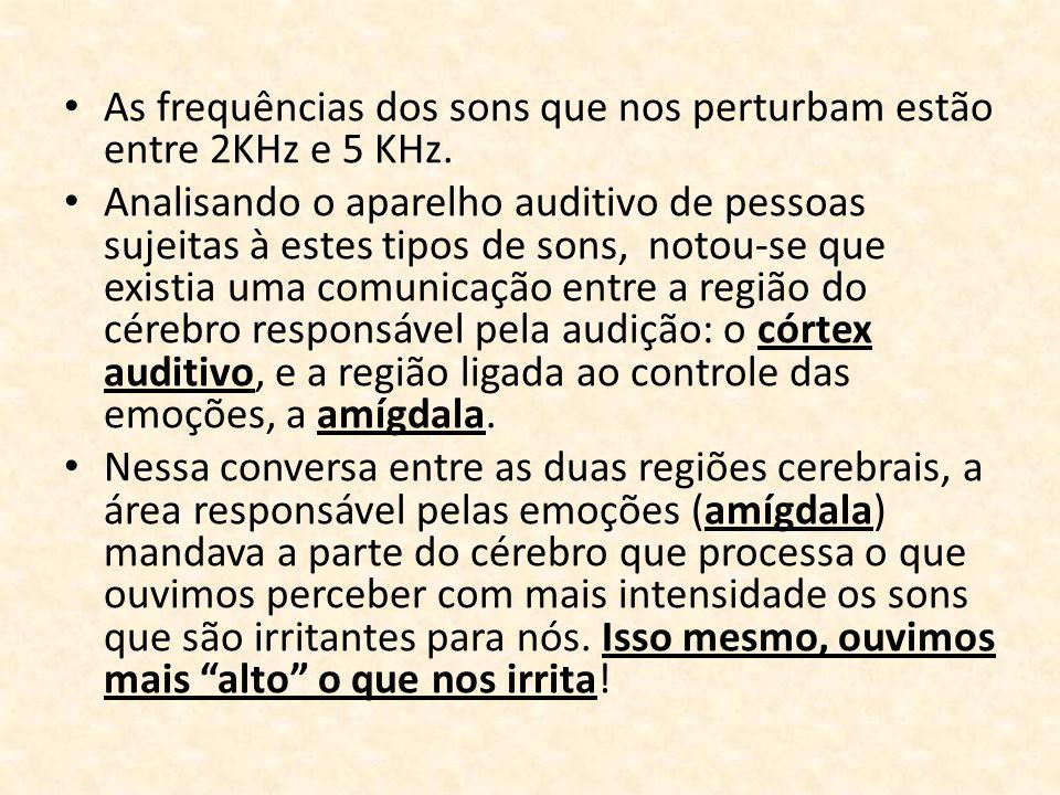 As frequências dos sons que nos perturbam estão entre 2KHz e 5 KHz. Analisando o aparelho auditivo de pessoas sujeitas à estes tipos de sons, notou-se