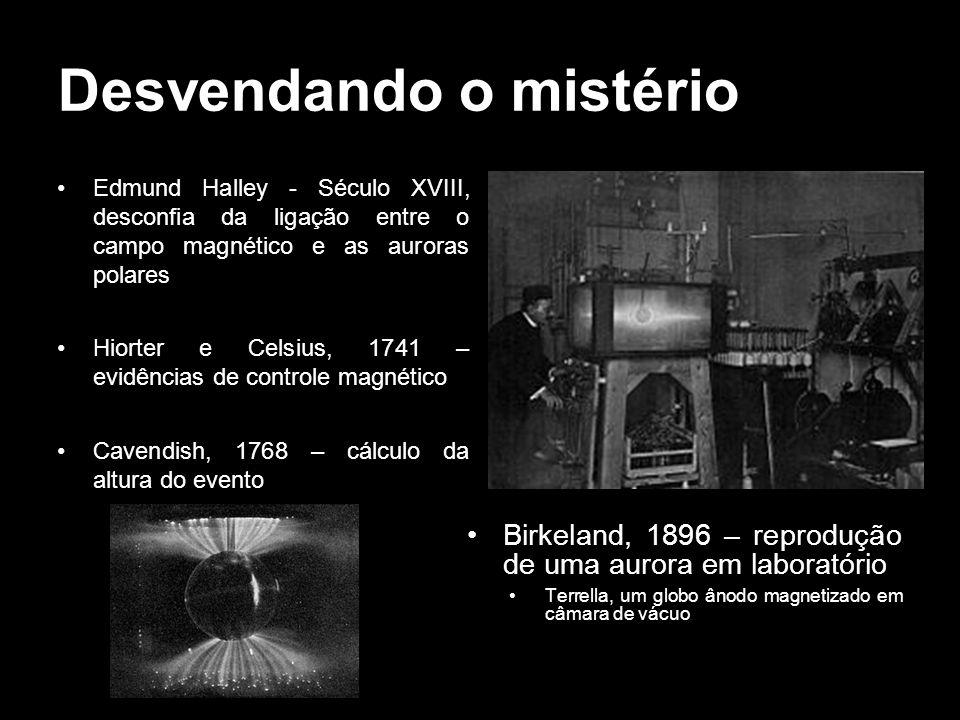 Desvendando o mistério Edmund Halley - Século XVIII, desconfia da ligação entre o campo magnético e as auroras polares Hiorter e Celsius, 1741 – evidências de controle magnético Cavendish, 1768 – cálculo da altura do evento Birkeland, 1896 – reprodução de uma aurora em laboratório Terrella, um globo ânodo magnetizado em câmara de vácuo