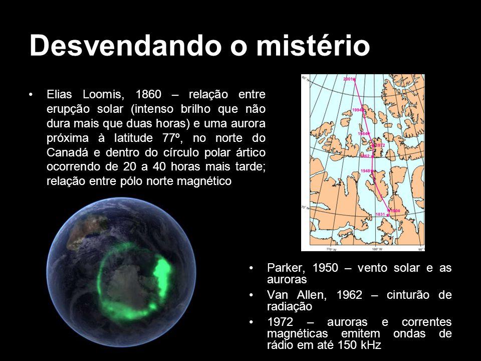 Desvendando o mistério Elias Loomis, 1860 – relação entre erupção solar (intenso brilho que não dura mais que duas horas) e uma aurora próxima à latit