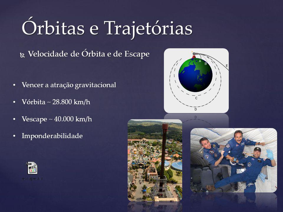 Velocidade de Órbita e de Escape Velocidade de Órbita e de Escape Órbitas e Trajetórias Vencer a atração gravitacional Vórbita ~ 28.800 km/h Vescape ~
