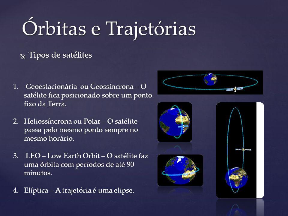 Tipos de satélites Tipos de satélites Órbitas e Trajetórias 1. Geoestacionária ou Geossíncrona – O satélite fica posicionado sobre um ponto fixo da Te