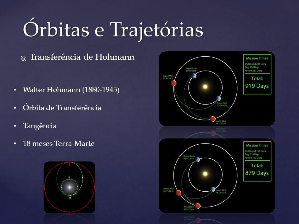 Transferência de Hohmann Transferência de Hohmann Órbitas e Trajetórias Walter Hohmann (1880-1945) Órbita de Transferência Tangência 18 meses Terra-Ma