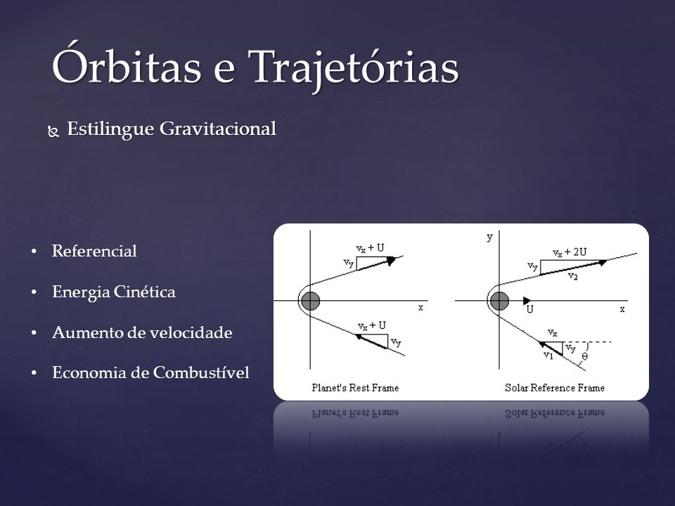 Estilingue Gravitacional Estilingue Gravitacional Órbitas e Trajetórias Referencial Energia Cinética Aumento de velocidade Economia de Combustível