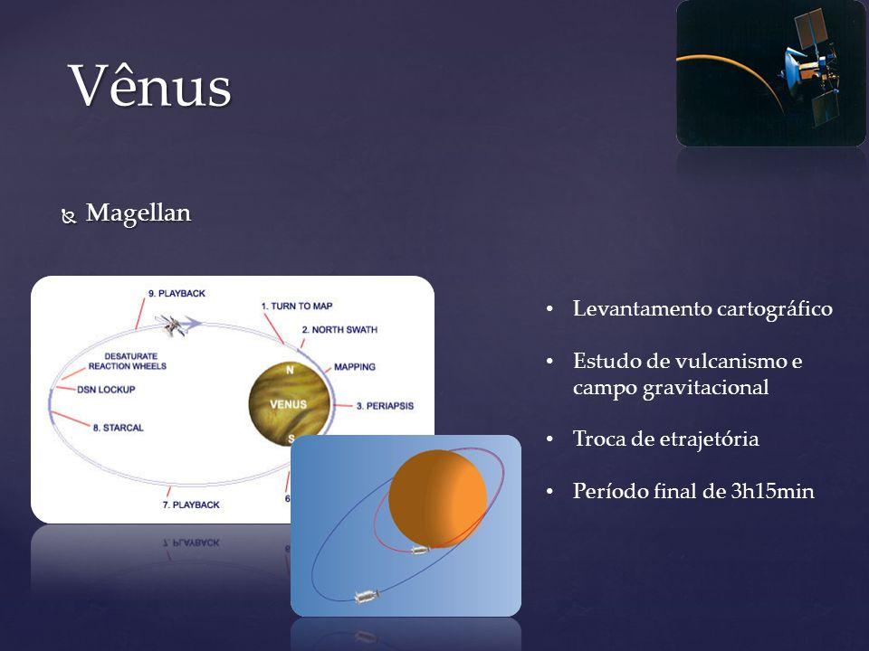 Magellan Magellan Vênus Levantamento cartográfico Estudo de vulcanismo e campo gravitacional Troca de etrajetória Período final de 3h15min