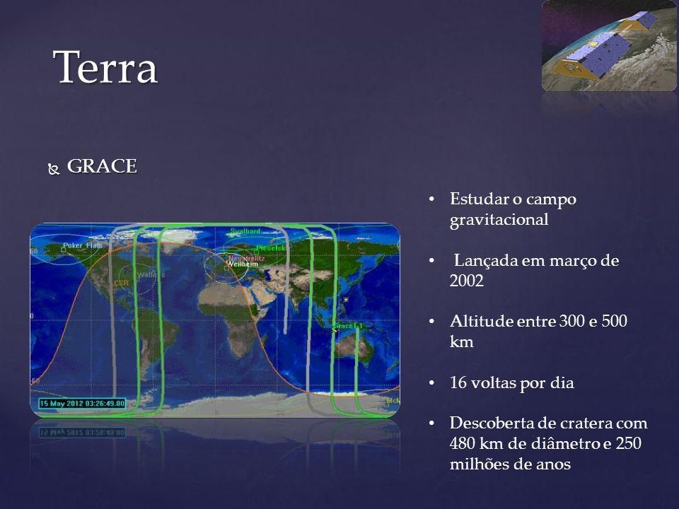 GRACE GRACE Terra Estudar o campo gravitacional Lançada em março de 2002 Altitude entre 300 e 500 km 16 voltas por dia Descoberta de cratera com 480 k