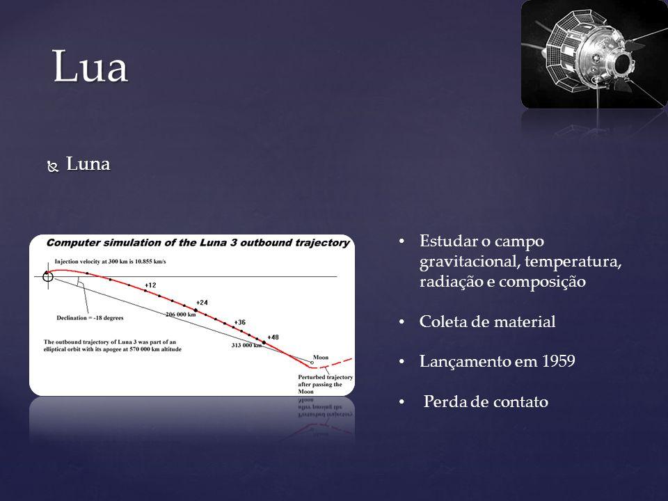 Luna Luna Lua Estudar o campo gravitacional, temperatura, radiação e composição Coleta de material Lançamento em 1959 Perda de contato