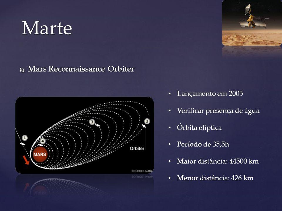 Mars Reconnaissance Orbiter Mars Reconnaissance Orbiter Marte Lançamento em 2005 Verificar presença de água Órbita elíptica Período de 35,5h Maior dis