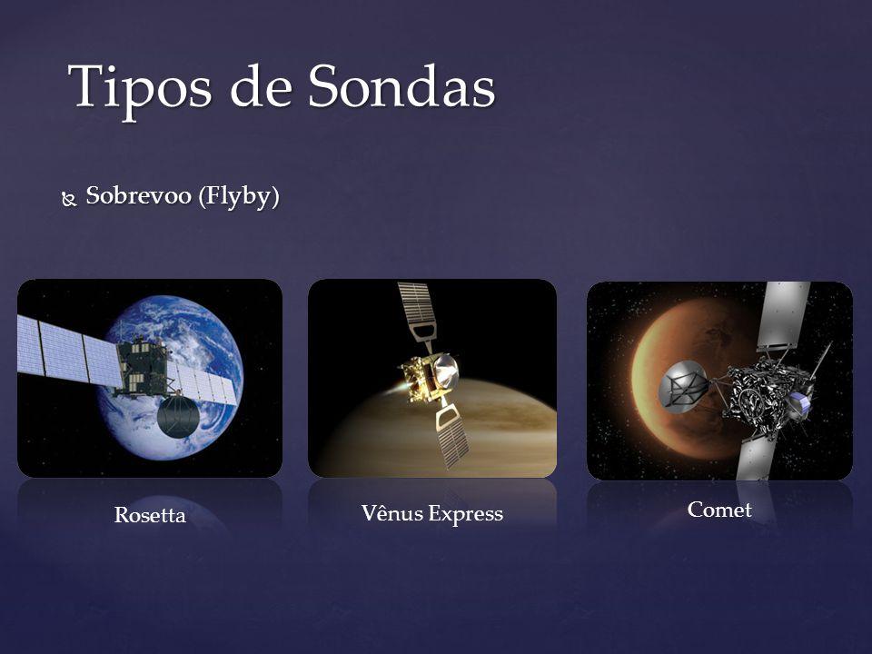 Sobrevoo (Flyby) Sobrevoo (Flyby) Tipos de Sondas Rosetta Vênus Express Comet