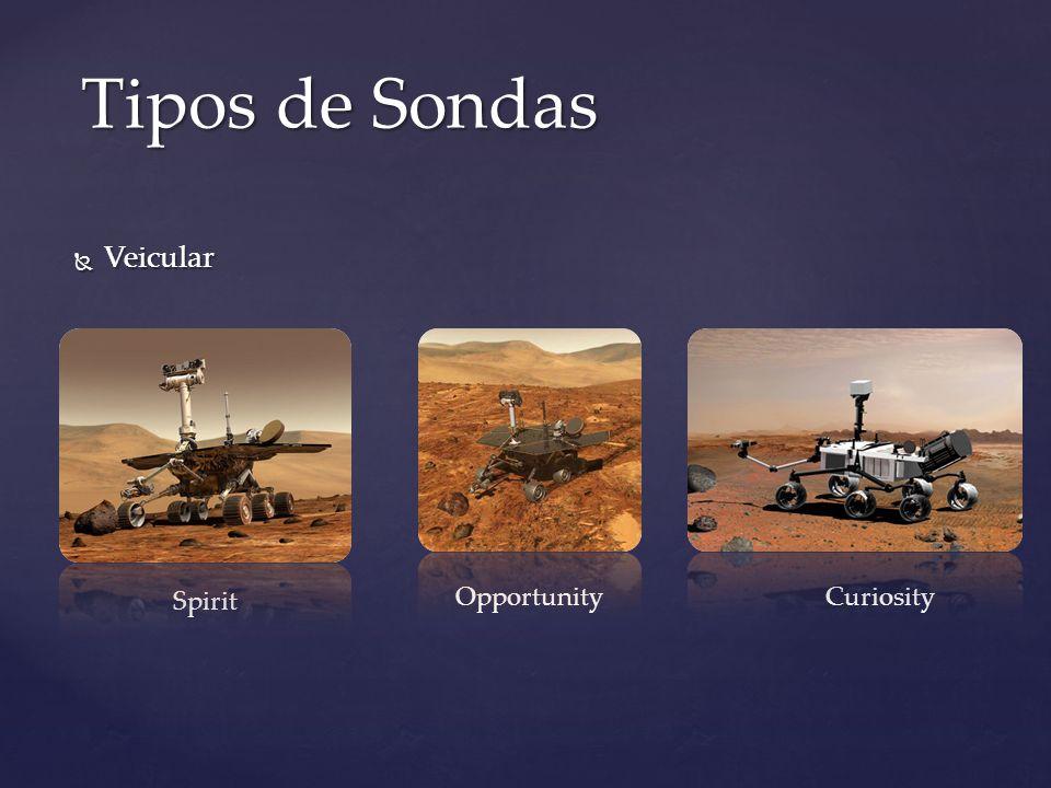 Veicular Veicular Tipos de Sondas Spirit OpportunityCuriosity