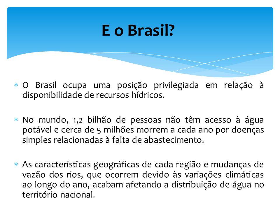 O Brasil ocupa uma posição privilegiada em relação à disponibilidade de recursos hídricos.