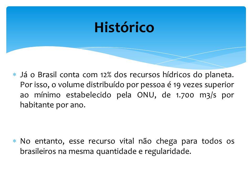 Já o Brasil conta com 12% dos recursos hídricos do planeta.