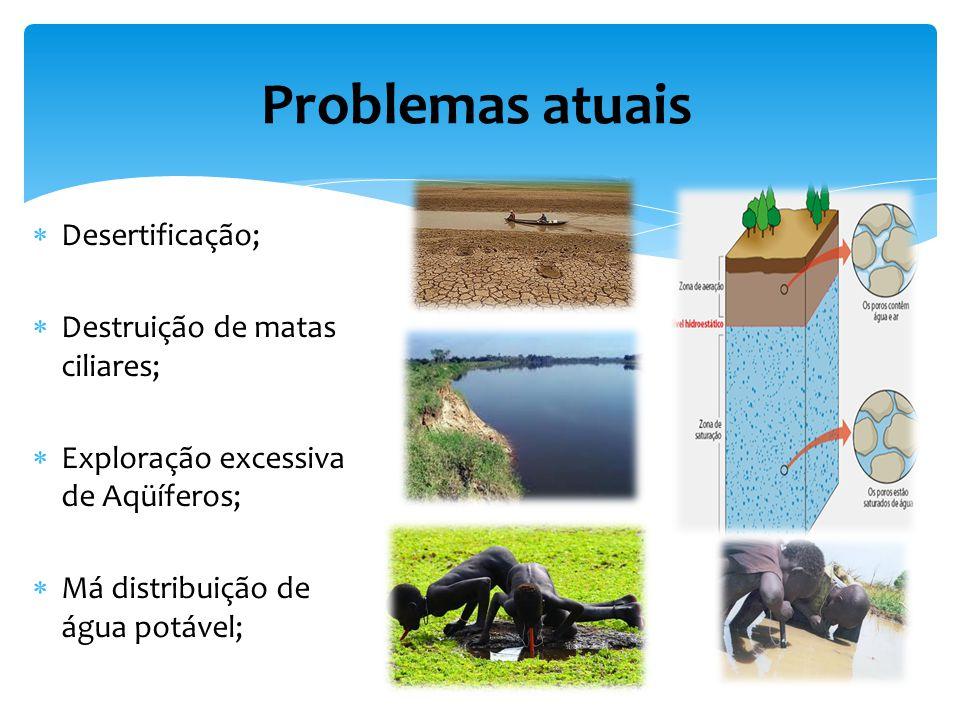 Desertificação; Destruição de matas ciliares; Exploração excessiva de Aqüíferos; Má distribuição de água potável; Problemas atuais