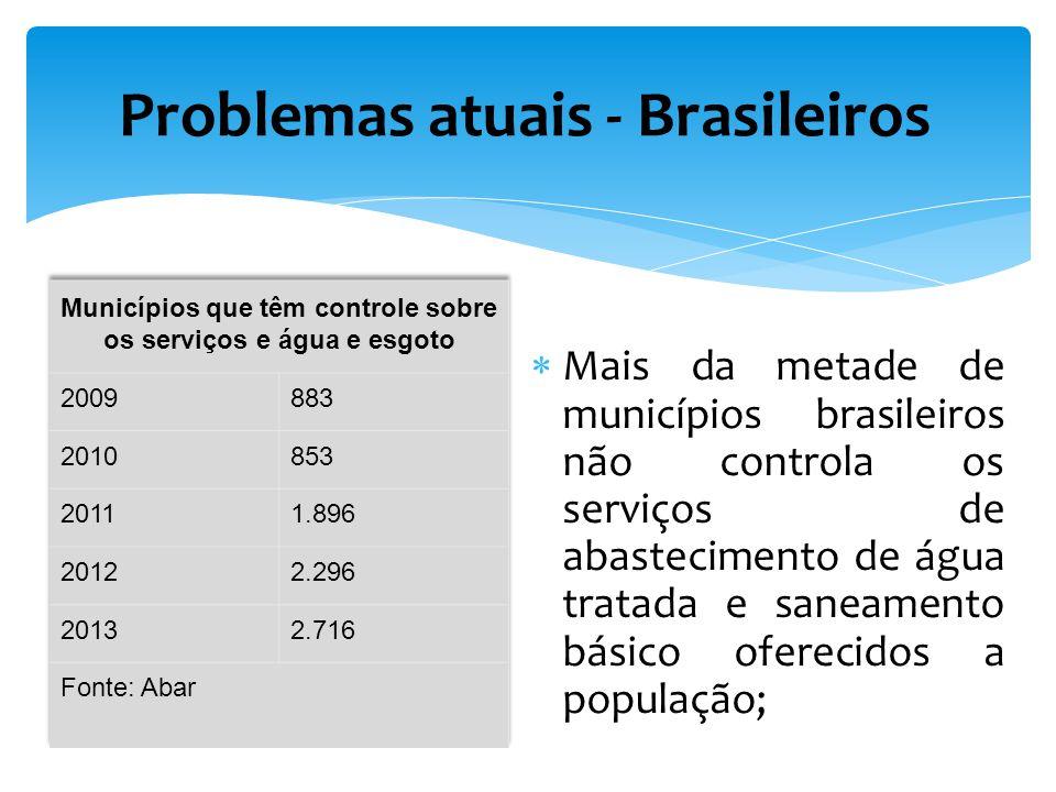 Problemas atuais - Brasileiros Mais da metade de municípios brasileiros não controla os serviços de abastecimento de água tratada e saneamento básico oferecidos a população;