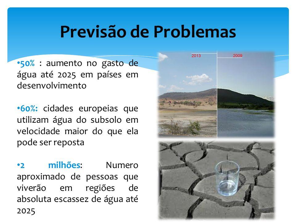 50% : aumento no gasto de água até 2025 em países em desenvolvimento 60%: cidades europeias que utilizam água do subsolo em velocidade maior do que ela pode ser reposta 2 milhões: Numero aproximado de pessoas que viverão em regiões de absoluta escassez de água até 2025 Previsão de Problemas
