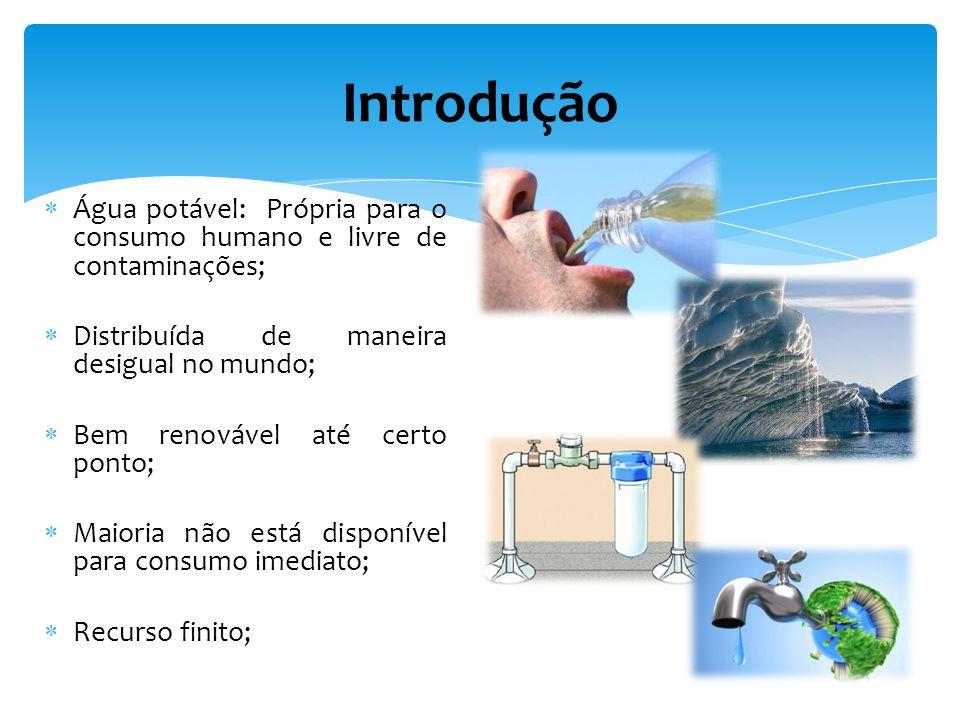 Água potável: Própria para o consumo humano e livre de contaminações; Distribuída de maneira desigual no mundo; Bem renovável até certo ponto; Maioria não está disponível para consumo imediato; Recurso finito; Introdução