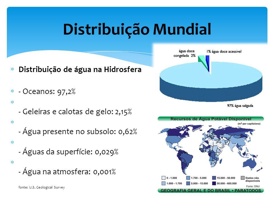 Distribuição de água na Hidrosfera - Oceanos: 97,2% - Geleiras e calotas de gelo: 2,15% - Água presente no subsolo: 0,62% - Águas da superfície: 0,029% - Água na atmosfera: 0,001% fonte: U.S.