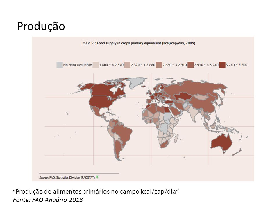 Produção Produção de alimentos primários no campo kcal/cap/dia Fonte: FAO Anuário 2013